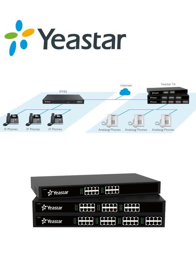 IP brána Yeastar TA2400 schema