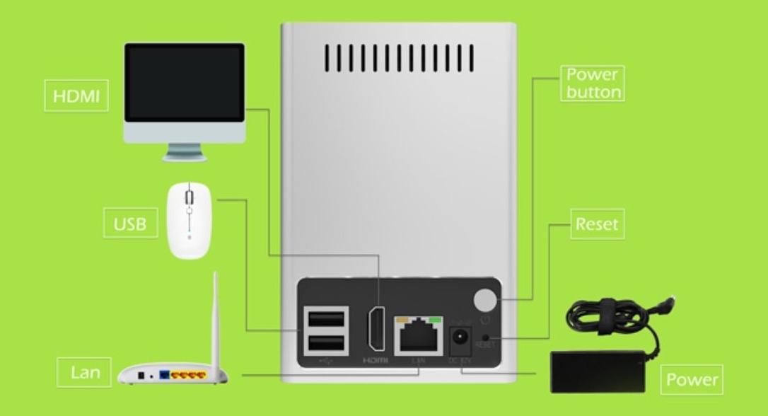 Mini NVR Well Milesight poskytuje různé konektory