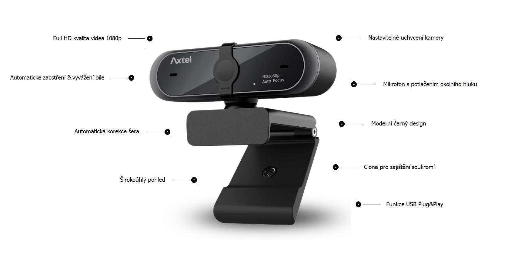 webkamera axtel funkce