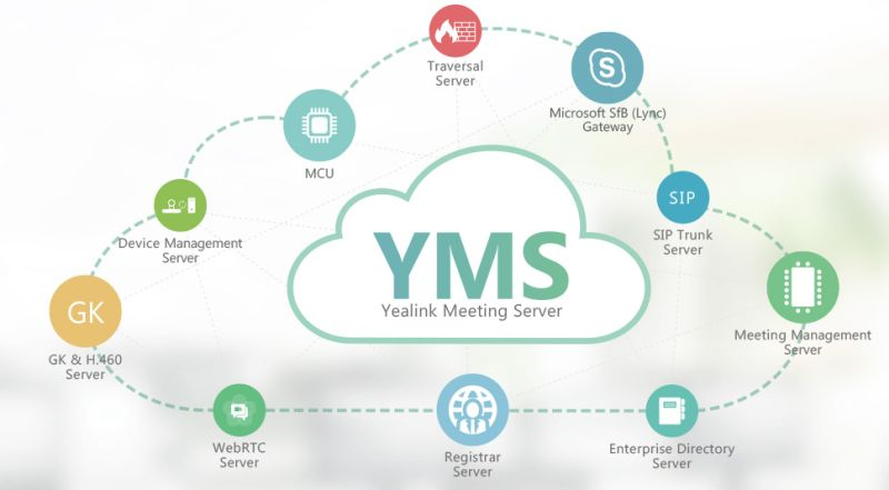 Yealink Meeting Server (YMS)