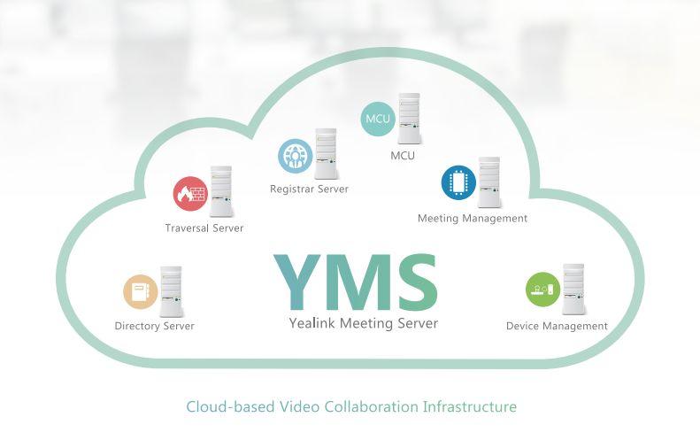 Cloudový video konferenční systém Yealink