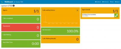 Yeastar Wallboard, aplikace k IP PBX, roční předplatné, 5 boardů v ceně